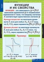 Таблицы Комплект таблиц Алгебра 9 класс 12 таблиц