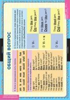 Разное Комплект таблиц Вопросительные и отрицательные предложения