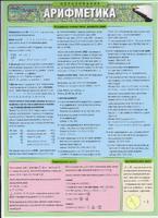 Математика Таблица Арифметика Признаки делимости(раздаточная)