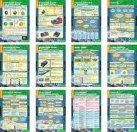 Таблицы Комплект таблиц География. Начальный курс 6 класс (12шт.)