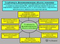 Брошюры Устойчивость функционирования объекта в ЧС мирного и военного времени