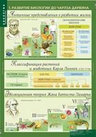 Таблицы Комплект таблиц Биология 10-11 классы. Эволюционное учение (10шт.)