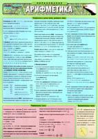 Раздаточные пособия Арифметика ч.1. Признаки делимости дроби