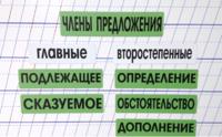"""Наборы магнитных карточек Набор магнитных карточек """"Члены предложения"""""""