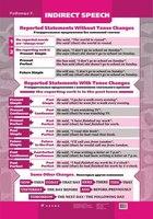 """Английский язык Таблица """"Утвердительные предложения без изменения глагола/ Косвенные вопросы"""""""