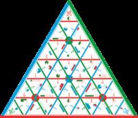 Таблицы Таблица Математическая пирамида Доли (демонстрационная)