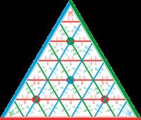 Таблицы Таблица Математическая пирамида Дроби (демонстрационная)