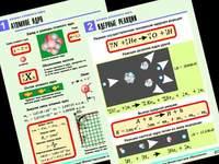Пособия Комплект таблиц Физика атомного ядра 10 таблиц