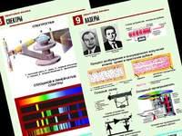 Пособия Комплект таблиц Квантовая физика 10 таблиц