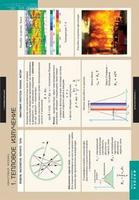 Распродажа со склада Комплект таблиц Квантовая физика 8 таблиц