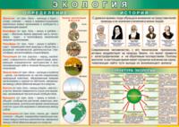 Печатные пособия Таблица Определения, история и структура экологии (Винил)