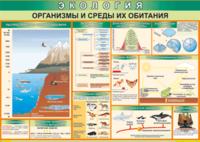 Печатные пособия Таблица Организмы и среды их обитания (Винил)