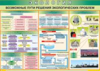 Печатные пособия Таблица Возможные пути решения экологических проблем (Винил)
