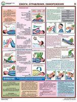 Распродажа со склада Комплект плакатов Оказание первой помощи пострадавшим