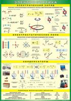 Пособия Таблица Электростатика Электростатическое поле+Элек. Заряд+Закон Кулона+Конденсаторы (Винил)