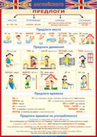 Английский язык Грамматика Английского языка Предлоги (Винил)