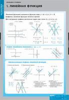 Таблицы Комплект таблиц Функции и графики 10 таблиц