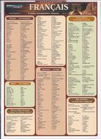 Французский язык Раздаточная таблица Французский язык Часть 2. Словарь повседневного общения