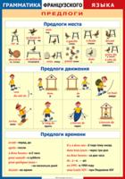 Французский язык Грамматика Французского языка Предлоги (Винил)