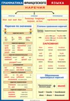 Французский язык Грамматика Французского языка Наречия (Винил)