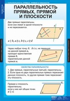 Таблицы Комплект таблиц Геометрия 10 класс 14 таблиц