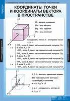 Таблицы Комплект таблиц Геометрия 11 класс 12 таблиц