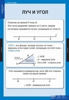 Таблицы Комплект таблиц Геометрия 7 класс 14 таблиц