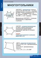 Таблицы Комплект таблиц Геометрия 8 класс 15 таблиц