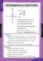 Таблицы Комплект таблиц Геометрия 9 класс 13 таблиц