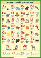 Немецкий язык Таблица Немецкий алфавит в картинках (Винил)