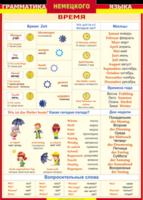 Немецкий язык Грамматика Немецкого языка Время (Винил)