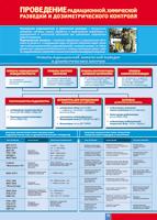 Таблицы Таблица Проведение радиационной химической разведки и контроля (Винил)
