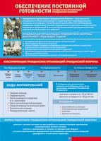 Таблицы Таблица Обеспечение постоянной готовности гражданских организаций (Винил)