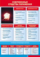 Таблицы Таблица Современные средства поражения (Винил)