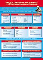 Таблицы Таблица Предоставление населению средств индивидуальной защиты (Винил)