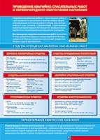 Таблицы Таблица Проведение аварийно-спасательных работ (Винил)