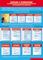 Таблицы Таблица Борьба с пожарами (Винил)