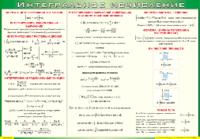 Таблицы Таблица Интегральное исчисление (Винил)