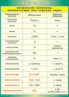 Пособия Таблица Физические величины, используемые при решении задач (Винил)