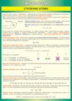 Пособия Таблица Строение атома (Винил)