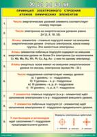 Пособия Таблица Принцип электронного строения атомов химических элементов (Винил)