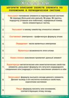 Пособия Таблица Алгоритм описания свойств элемента по положению в периодической системе (Винил)
