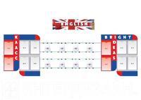 Английский язык Комплект стендов для оформления кабинета английского языка.