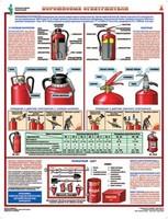 Распродажа со склада Комплект плакатов  Первичные средства пожаротушения