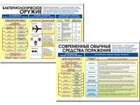 Распродажа со склада Таблица Бактериологическое оружие / Современные обычные средства поражения