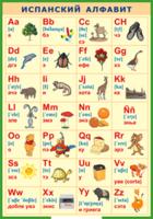 Другие языки Таблица Испанский алфавит в картинках (Винил)