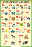 Другие языки Таблица Итальянский алфавит в картинках (Винил)
