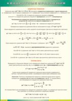Таблицы Таблица Квадратные уравнения (Винил)