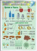 Математика Таблица Математика Часть 2 (раздаточная)