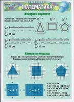 Математика Таблица Математика Часть 5 Измеряем периметр (раздаточная)